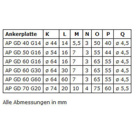 Ankerplatte AP GD 50 G 16
